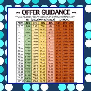Other - Offer Guide
